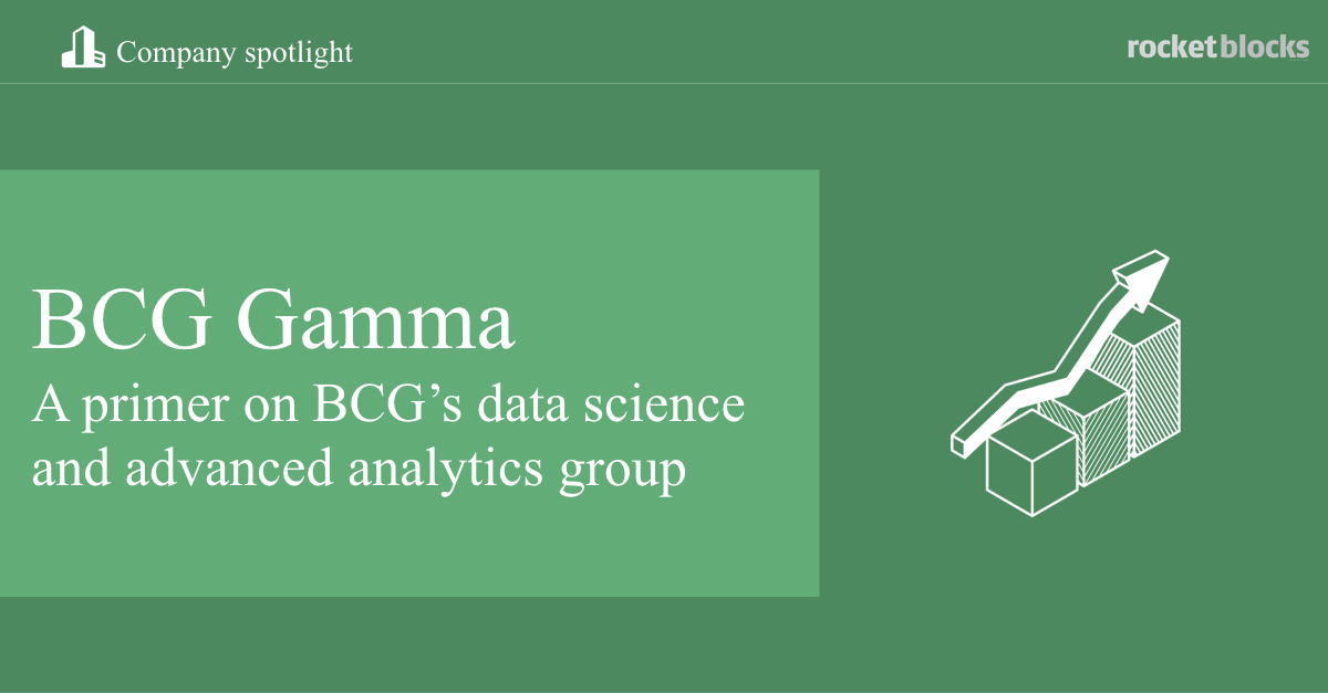 Overview of BCG Gamma